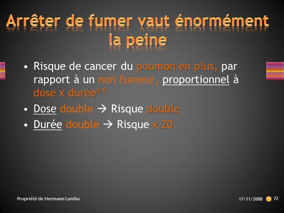 poumon en plus, dose x durée 4,5Risque de cancer du poumon en plus, par rapport à un non fumeur, proportionnel à dose x durée 4,5 DosedoubleDose double Risque double x 20Durée double Risque x 20 17/11/2008 72 Propriété de Hermann Lumbu