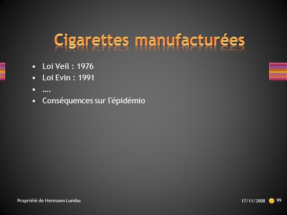Loi Veil : 1976 Loi Evin : 1991 ….