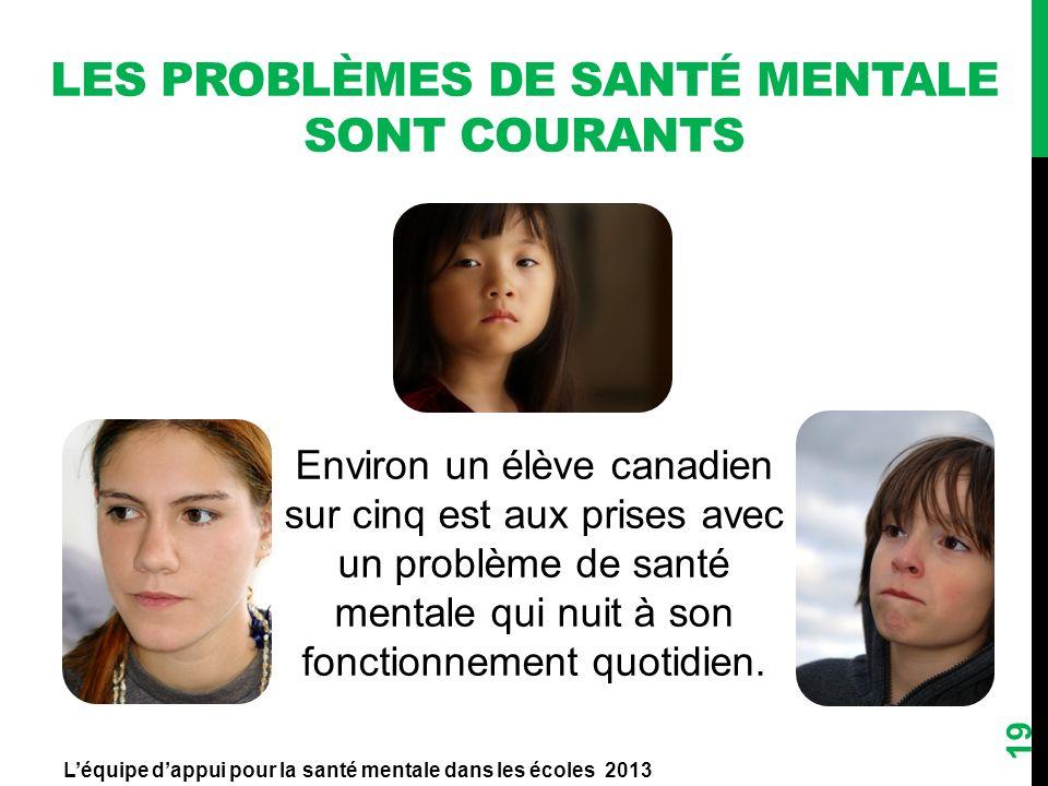 LES PROBLÈMES DE SANTÉ MENTALE SONT COURANTS Environ un élève canadien sur cinq est aux prises avec un problème de santé mentale qui nuit à son foncti