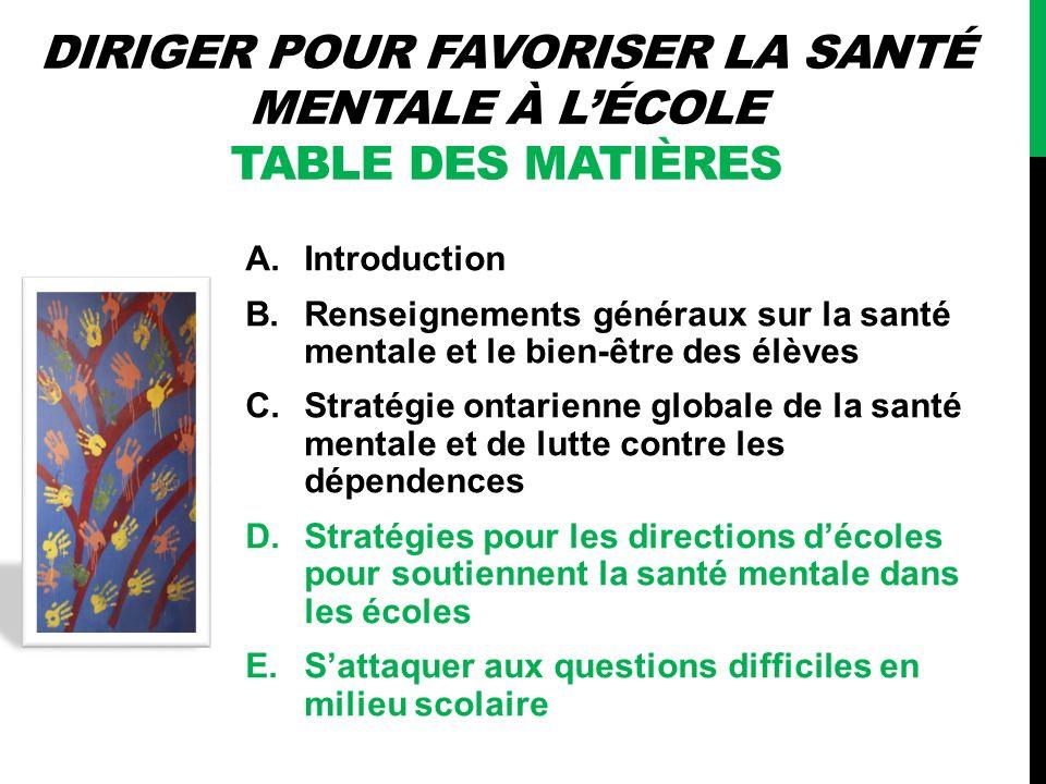 DIRIGER POUR FAVORISER LA SANTÉ MENTALE À LÉCOLE TABLE DES MATIÈRES A.Introduction B.Renseignements généraux sur la santé mentale et le bien-être des