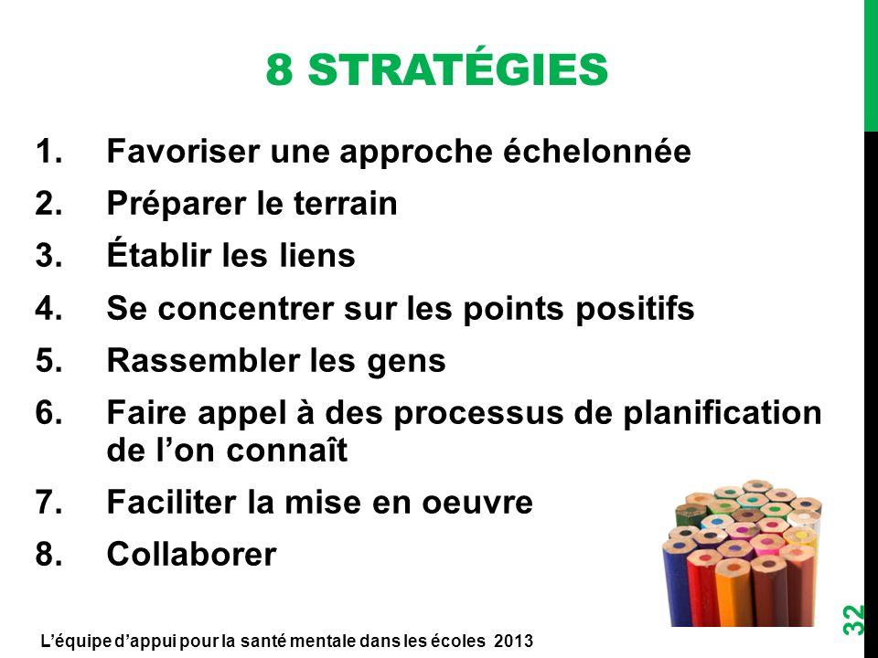 1.Favoriser une approche échelonnée 2.Préparer le terrain 3.Établir les liens 4.Se concentrer sur les points positifs 5.Rassembler les gens 6.Faire ap