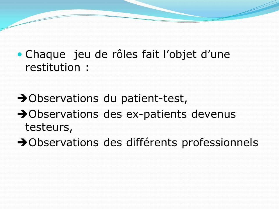Chaque jeu de rôles fait lobjet dune restitution : Observations du patient-test, Observations des ex-patients devenus testeurs, Observations des différents professionnels