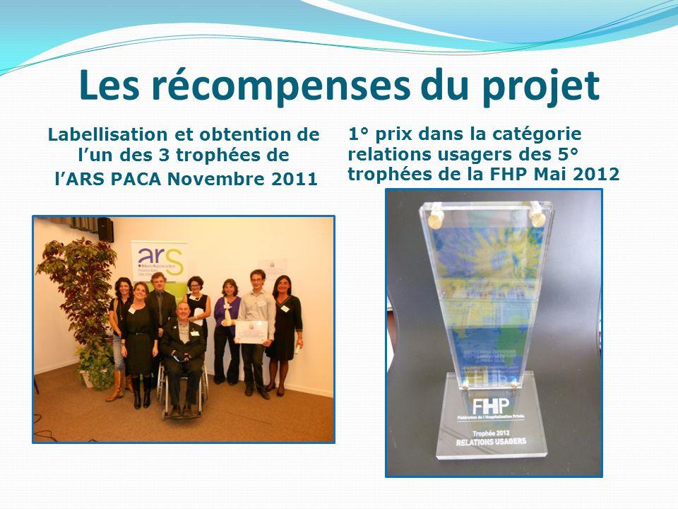 Les récompenses du projet Labellisation et obtention de lun des 3 trophées de lARS PACA Novembre 2011 1° prix dans la catégorie relations usagers des 5° trophées de la FHP Mai 2012