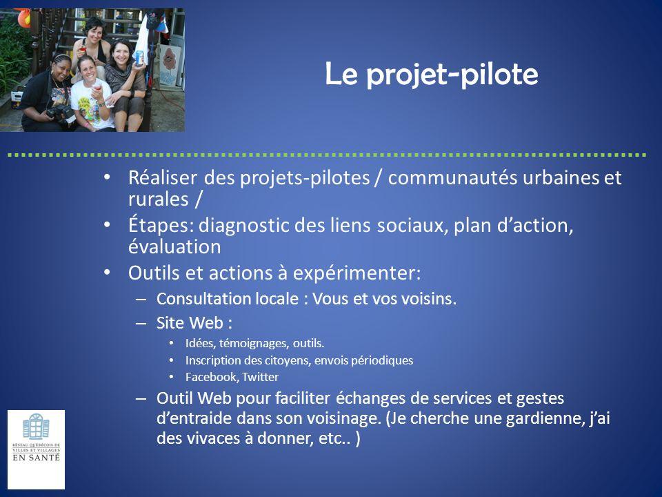 Le projet-pilote Réaliser des projets-pilotes / communautés urbaines et rurales / Étapes: diagnostic des liens sociaux, plan daction, évaluation Outil