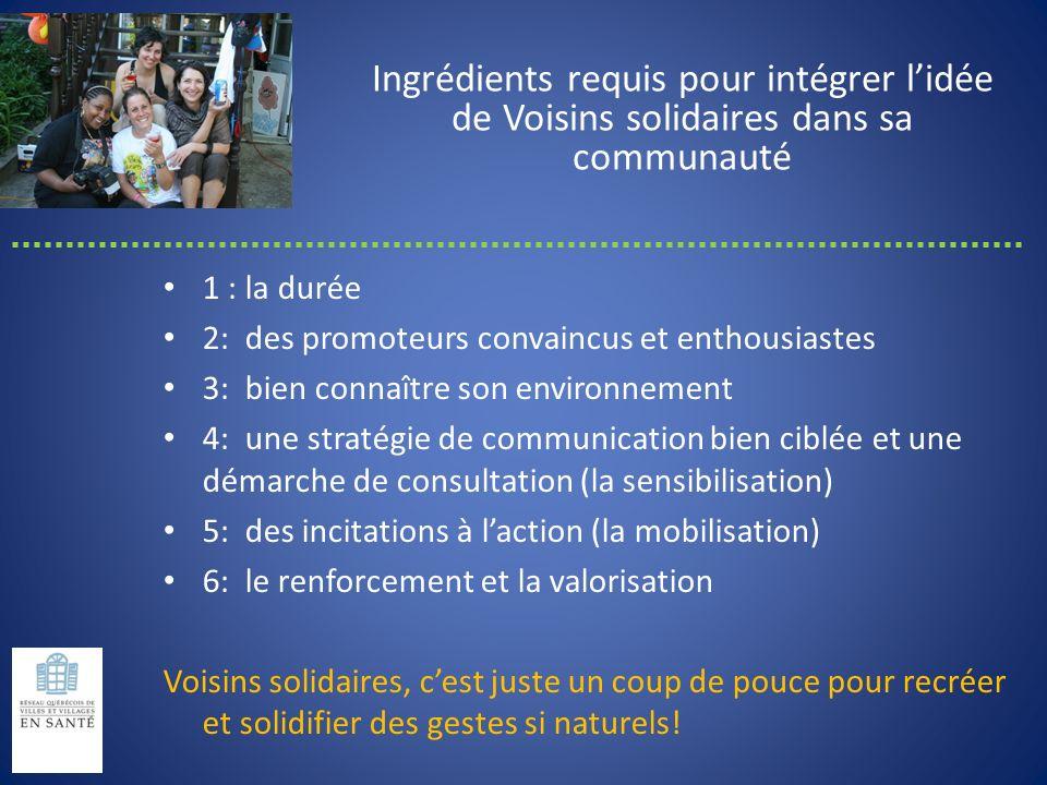 Ingrédients requis pour intégrer lidée de Voisins solidaires dans sa communauté 1 : la durée 2: des promoteurs convaincus et enthousiastes 3: bien con