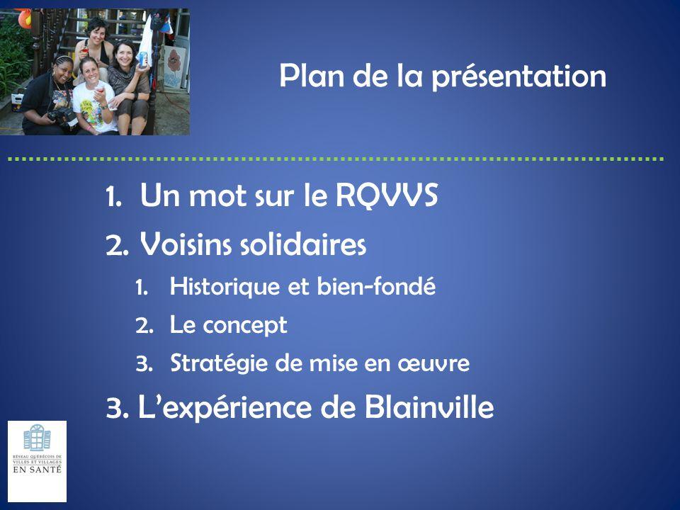 Plan de la présentation 1.Un mot sur le RQVVS 2.Voisins solidaires 1.Historique et bien-fondé 2.Le concept 3.Stratégie de mise en œuvre 3. Lexpérience