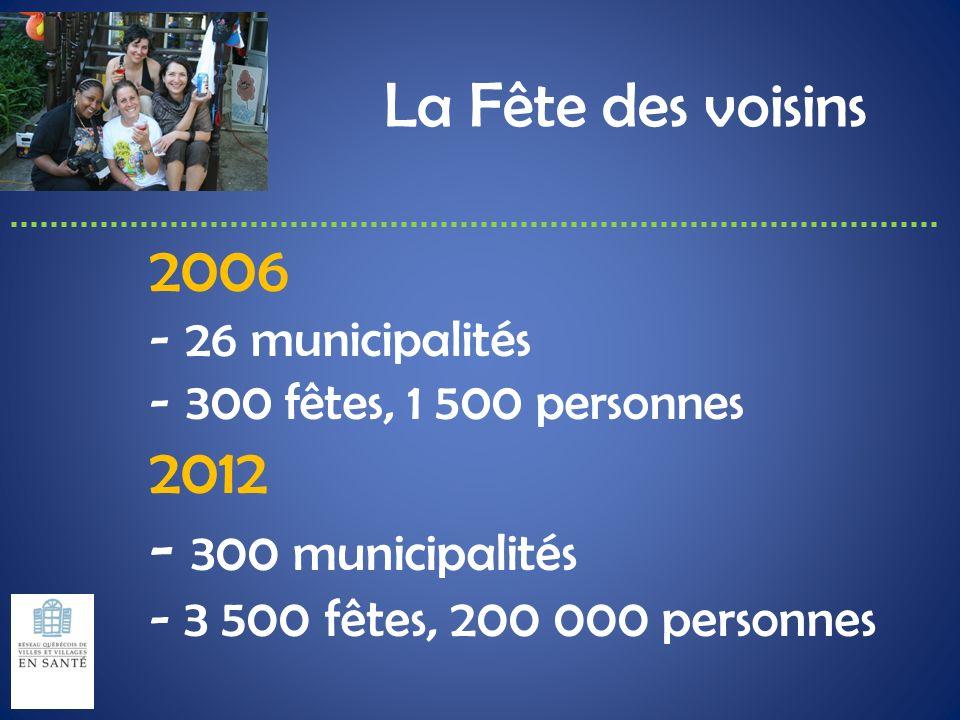La Fête des voisins 2006 -26 municipalités -300 fêtes, 1 500 personnes 2012 - 300 municipalités - 3 500 fêtes, 200 000 personnes