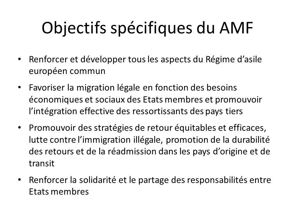 Objectifs spécifiques du AMF Renforcer et développer tous les aspects du Régime dasile européen commun Favoriser la migration légale en fonction des b