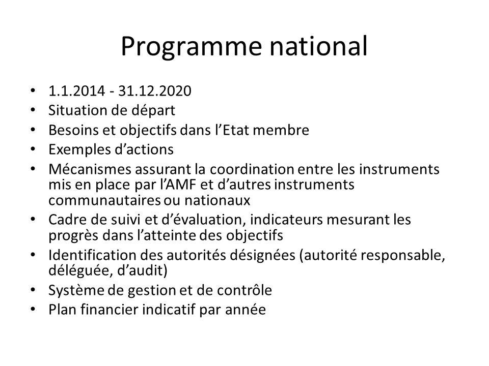 Programme national 1.1.2014 - 31.12.2020 Situation de départ Besoins et objectifs dans lEtat membre Exemples dactions Mécanismes assurant la coordinat