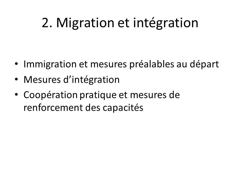 2. Migration et intégration Immigration et mesures préalables au départ Mesures dintégration Coopération pratique et mesures de renforcement des capac