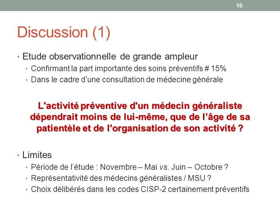 Discussion (1) Etude observationnelle de grande ampleur Confirmant la part importante des soins préventifs # 15% Dans le cadre dune consultation de mé