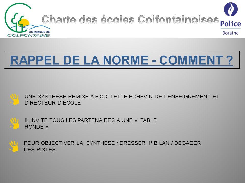 RAPPEL DE LA NORME - COMMENT .