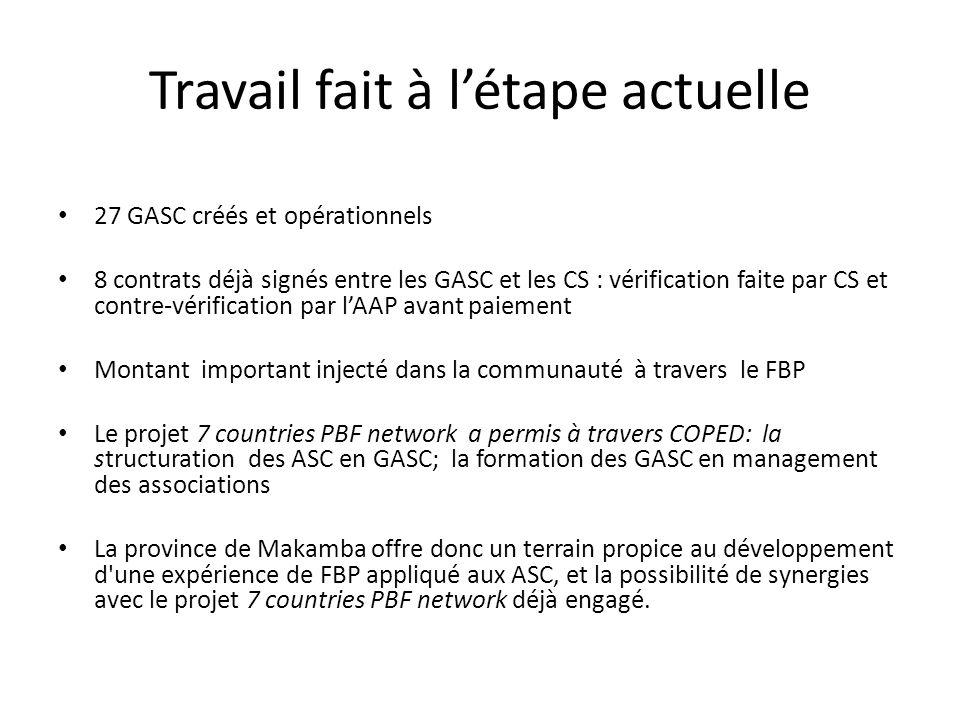 Travail fait à létape actuelle 27 GASC créés et opérationnels 8 contrats déjà signés entre les GASC et les CS : vérification faite par CS et contre-vé
