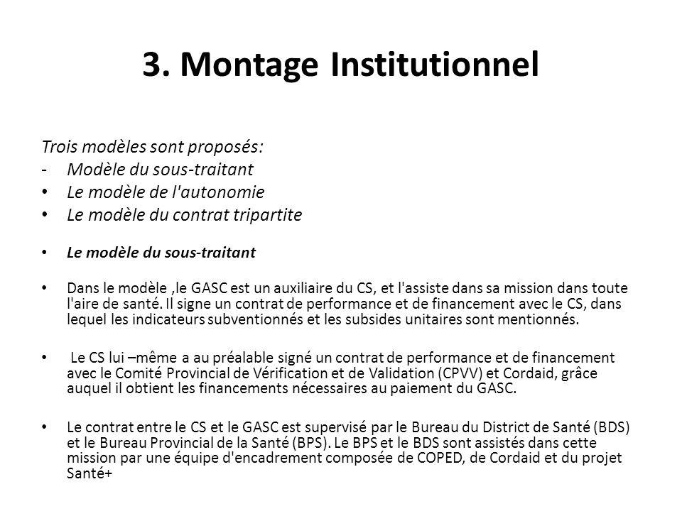 3. Montage Institutionnel Trois modèles sont proposés: -Modèle du sous-traitant Le modèle de l'autonomie Le modèle du contrat tripartite Le modèle du