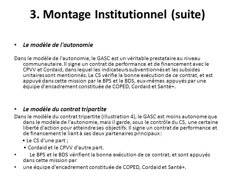 3. Montage Institutionnel (suite) Le modèle de l'autonomie Dans le modèle de l'autonomie, le GASC est un véritable prestataire au niveau communautaire