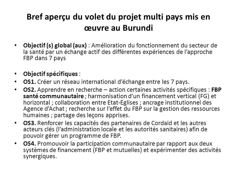 Bref aperçu du volet du projet multi pays mis en œuvre au Burundi Objectif (s) global (aux) : Amélioration du fonctionnement du secteur de la santé par un échange actif des différentes expériences de lapproche FBP dans 7 pays Objectif spécifiques : OS1.