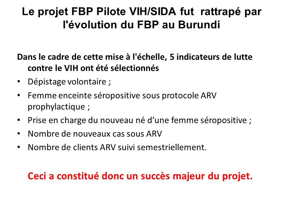 Le projet FBP Pilote VIH/SIDA fut rattrapé par l évolution du FBP au Burundi Dans le cadre de cette mise à l échelle, 5 indicateurs de lutte contre le VIH ont été sélectionnés Dépistage volontaire ; Femme enceinte séropositive sous protocole ARV prophylactique ; Prise en charge du nouveau né dune femme séropositive ; Nombre de nouveaux cas sous ARV Nombre de clients ARV suivi semestriellement.