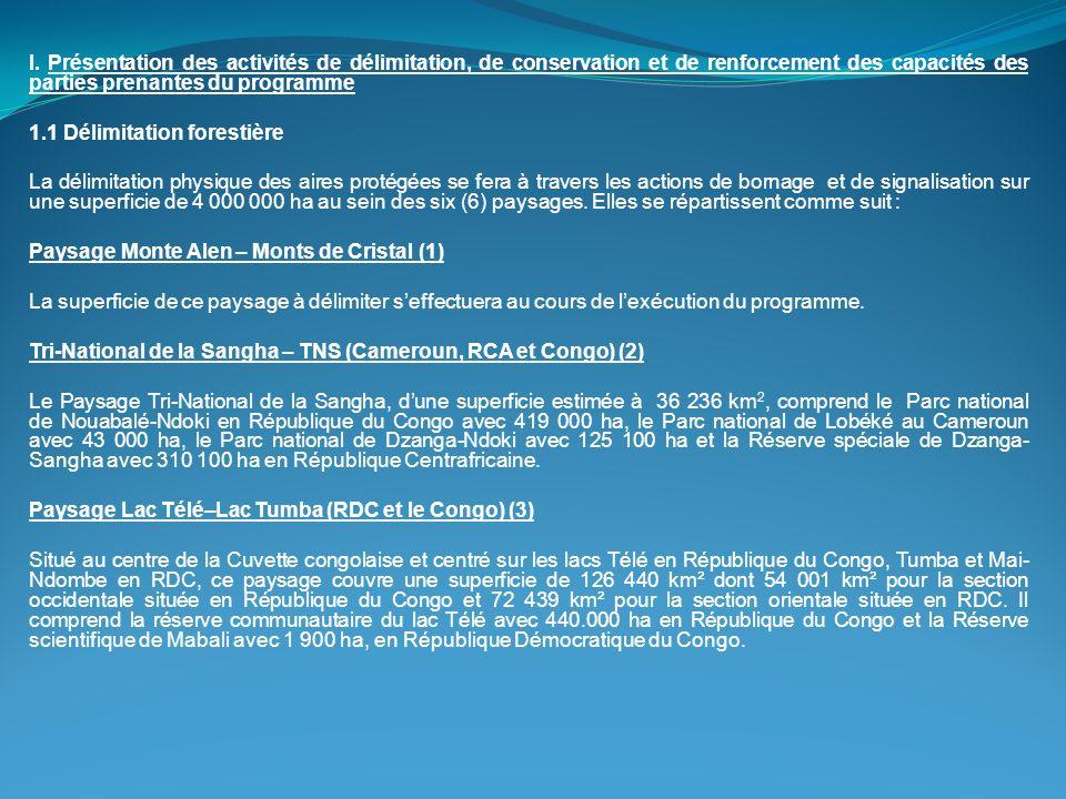 I. Présentation des activités de délimitation, de conservation et de renforcement des capacités des parties prenantes du programme 1.1 Délimitation fo