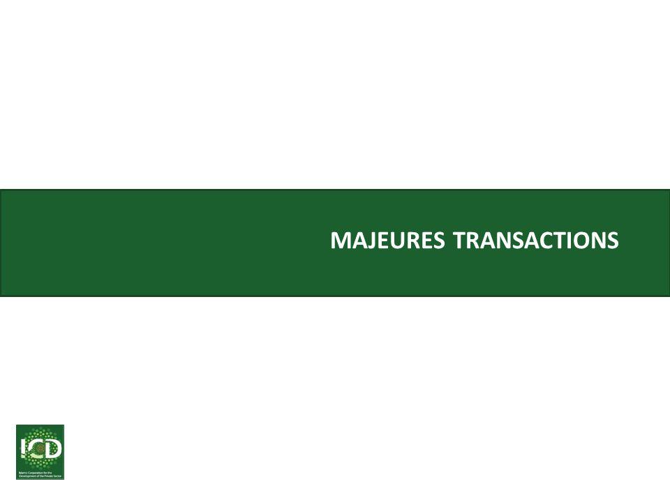 MAJEURES TRANSACTIONS