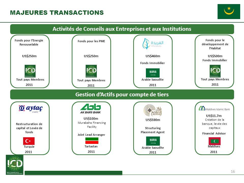 16 MAJEURES TRANSACTIONS Activités de Conseils aux Entreprises et aux Institutions Gestion dActifs pour compte de tiers 2011 US$250m Tout pays Membres