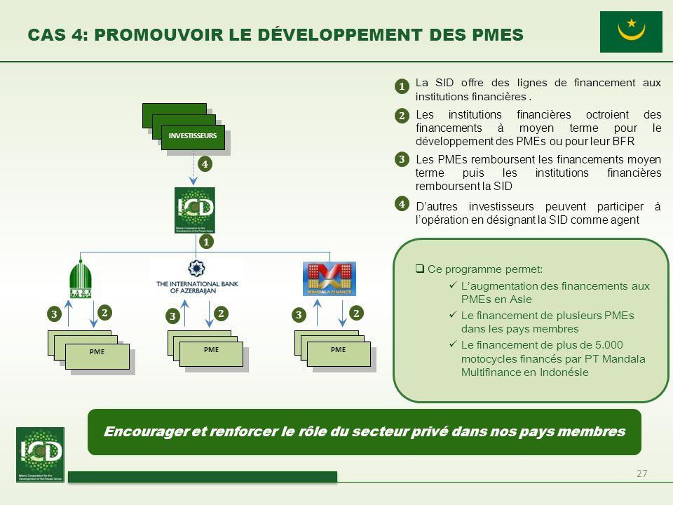 27 CAS 4: PROMOUVOIR LE DÉVELOPPEMENT DES PMES Ce programme permet: Laugmentation des financements aux PMEs en Asie Le financement de plusieurs PMEs d