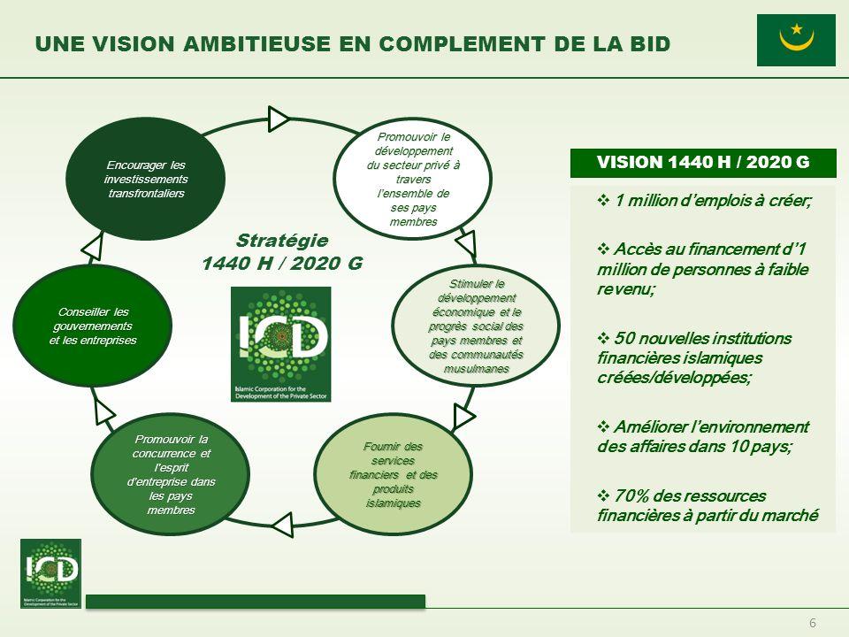 6 UNE VISION AMBITIEUSE EN COMPLEMENT DE LA BID Encourager les investissements transfrontaliers Promouvoir le développement du secteur privé à travers