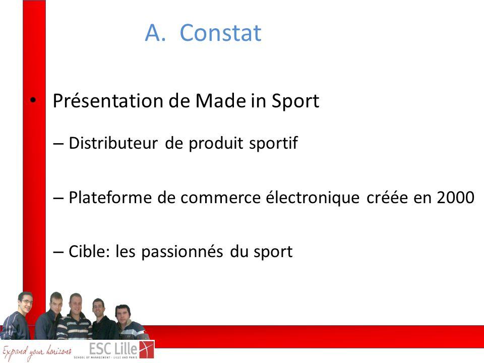 Présentation de Made in Sport – Distributeur de produit sportif – Plateforme de commerce électronique créée en 2000 – Cible: les passionnés du sport A.