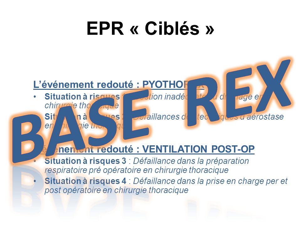 11 EPR « Ciblés » Lévénement redouté : PYOTHORAX Situation à risques 1 : Gestion inadéquate du drainage en chirurgie thoracique Situation à risques 2