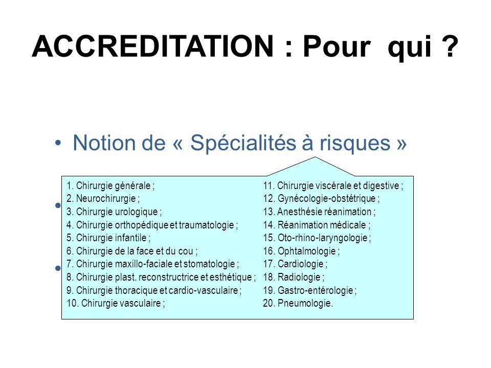 12 ACCREDITATION : Pour qui ? Notion de « Spécialités à risques » Facultative Individuelle
