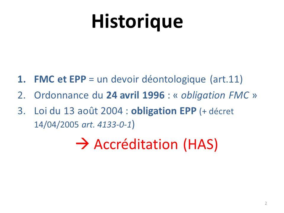 2 Historique 1. FMC et EPP = un devoir déontologique (art.11) 2.Ordonnance du 24 avril 1996 : « obligation FMC » 3.Loi du 13 août 2004 : obligation EP