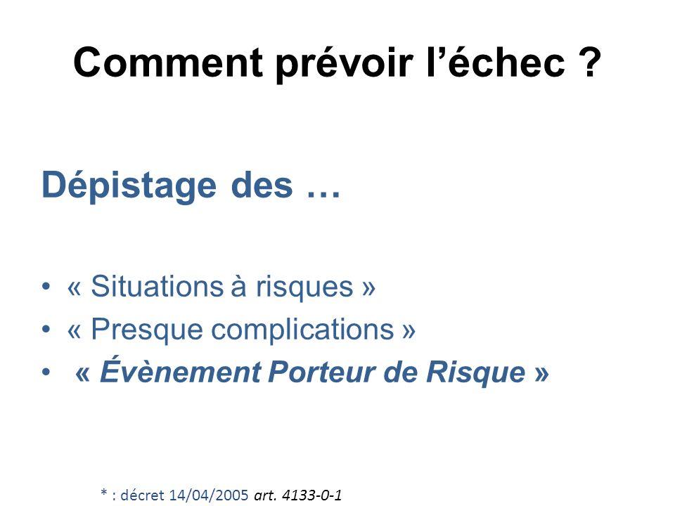 Comment prévoir léchec ? Dépistage des … « Situations à risques » « Presque complications » « Évènement Porteur de Risque » * : décret 14/04/2005 art.