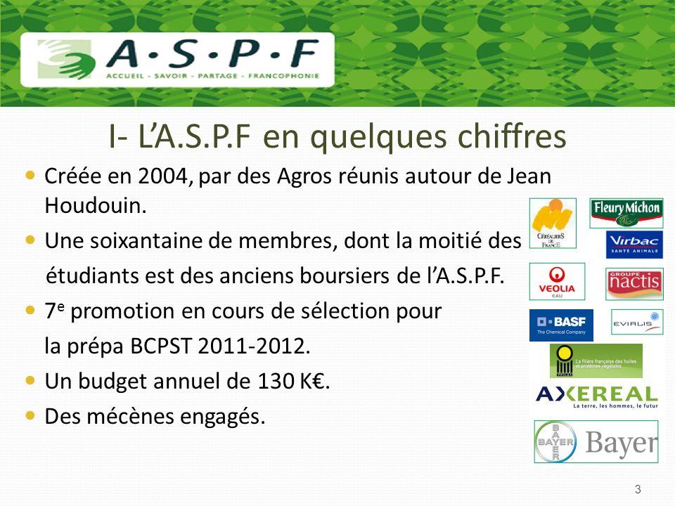 I- LA.S.P.F en quelques chiffres Créée en 2004, par des Agros réunis autour de Jean Houdouin. Une soixantaine de membres, dont la moitié des étudiants