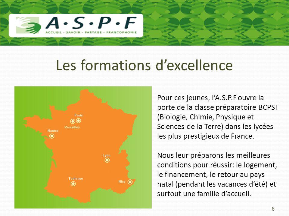 Les formations dexcellence Pour ces jeunes, lA.S.P.F ouvre la porte de la classe préparatoire BCPST (Biologie, Chimie, Physique et Sciences de la Terr