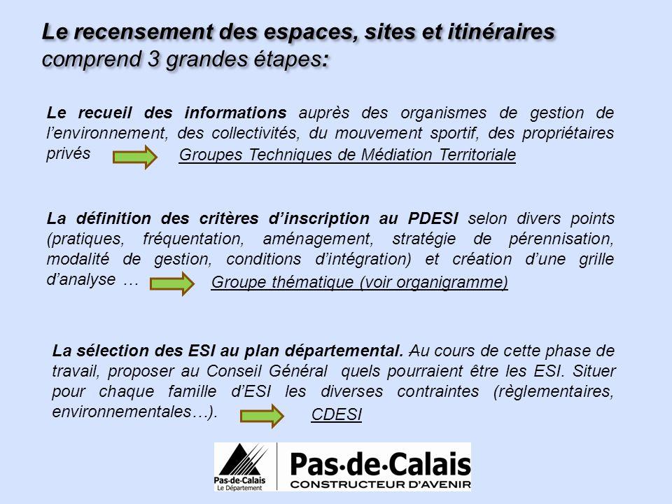 Le recensement des espaces, sites et itinéraires comprend 3 grandes étapes: Le recueil des informations auprès des organismes de gestion de lenvironne