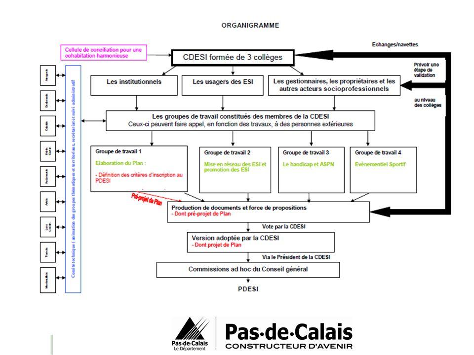 Réalisation dun premier inventaire, en 2009, par le mouvement sportif départemental qui a été complété et mis à jour début 2013 par la Direction des Sports du Conseil Général.