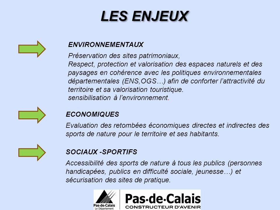 LES ENJEUX ENVIRONNEMENTAUX Préservation des sites patrimoniaux, Respect, protection et valorisation des espaces naturels et des paysages en cohérence