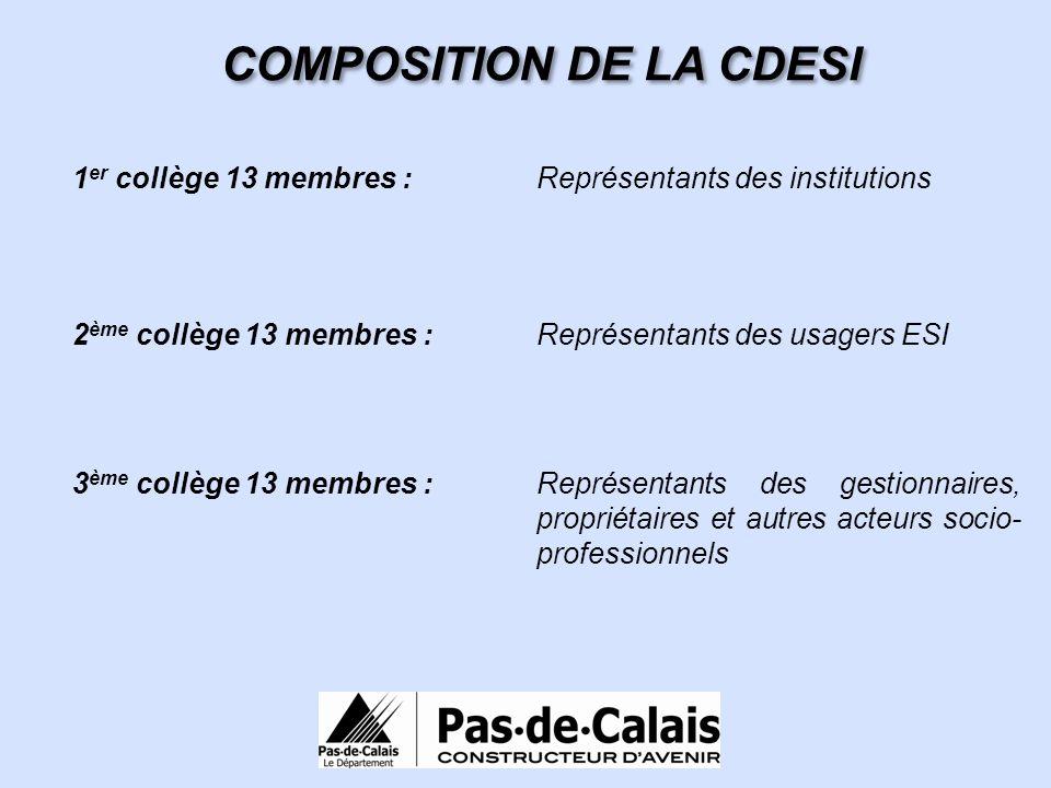 COMPOSITION DE LA CDESI 1 er collège 13 membres :Représentants des institutions 2 ème collège 13 membres : 3 ème collège 13 membres : Représentants de