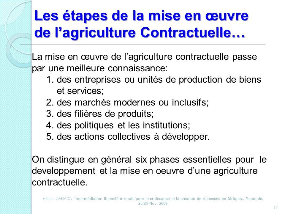 Les étapes de la mise en œuvre de lagriculture Contractuelle… 13 La mise en œuvre de lagriculture contractuelle passe par une meilleure connaissance: