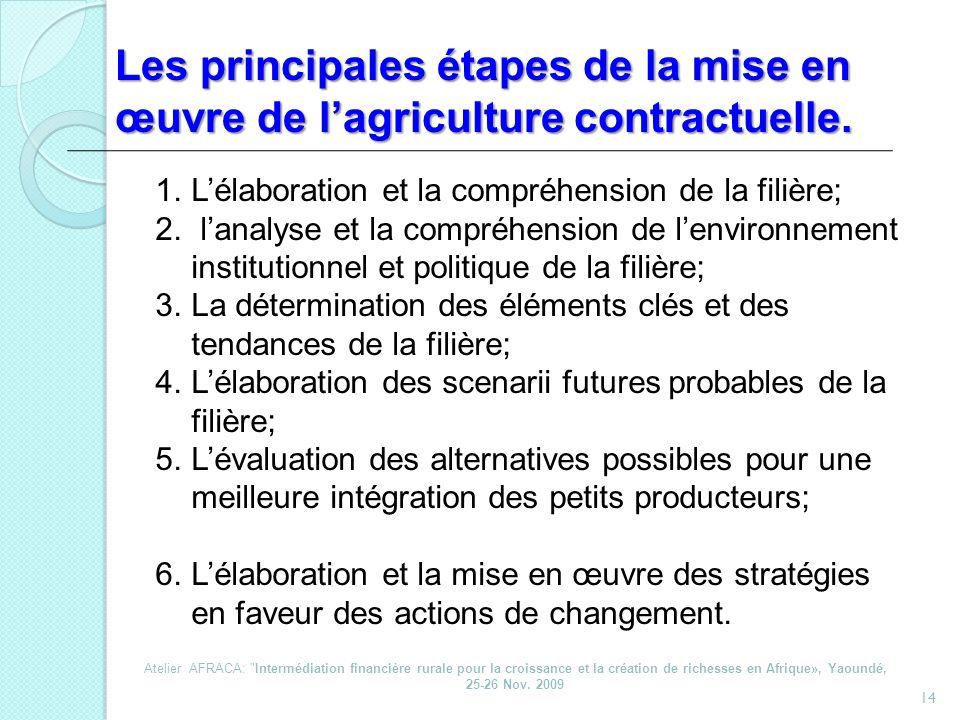 Les principales étapes de la mise en œuvre de lagriculture contractuelle. 14 1.Lélaboration et la compréhension de la filière; 2. lanalyse et la compr
