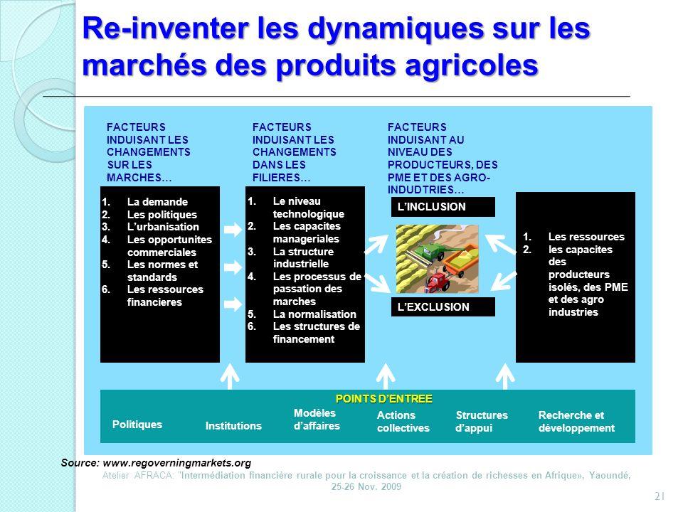 Re-inventer les dynamiques sur les marchés des produits agricoles 21 1.La demande 2.Les politiques 3.Lurbanisation 4.Les opportunites commerciales 5.L