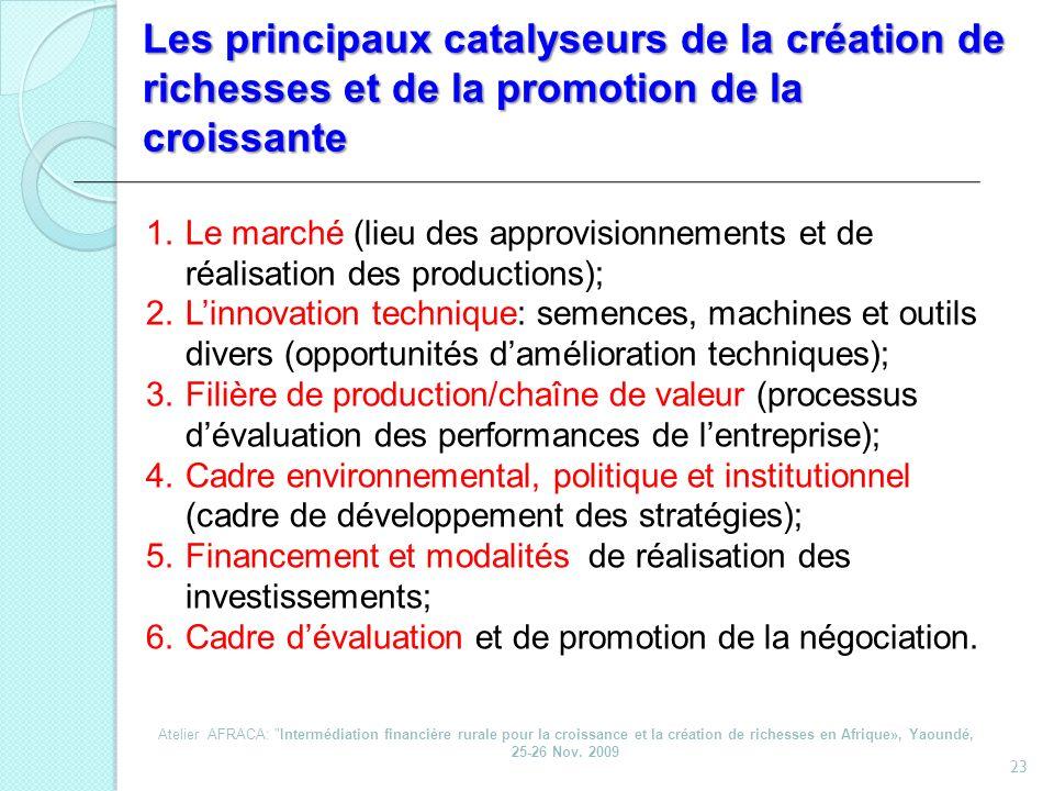 Les principaux catalyseurs de la création de richesses et de la promotion de la croissante 23 1.Le marché (lieu des approvisionnements et de réalisati