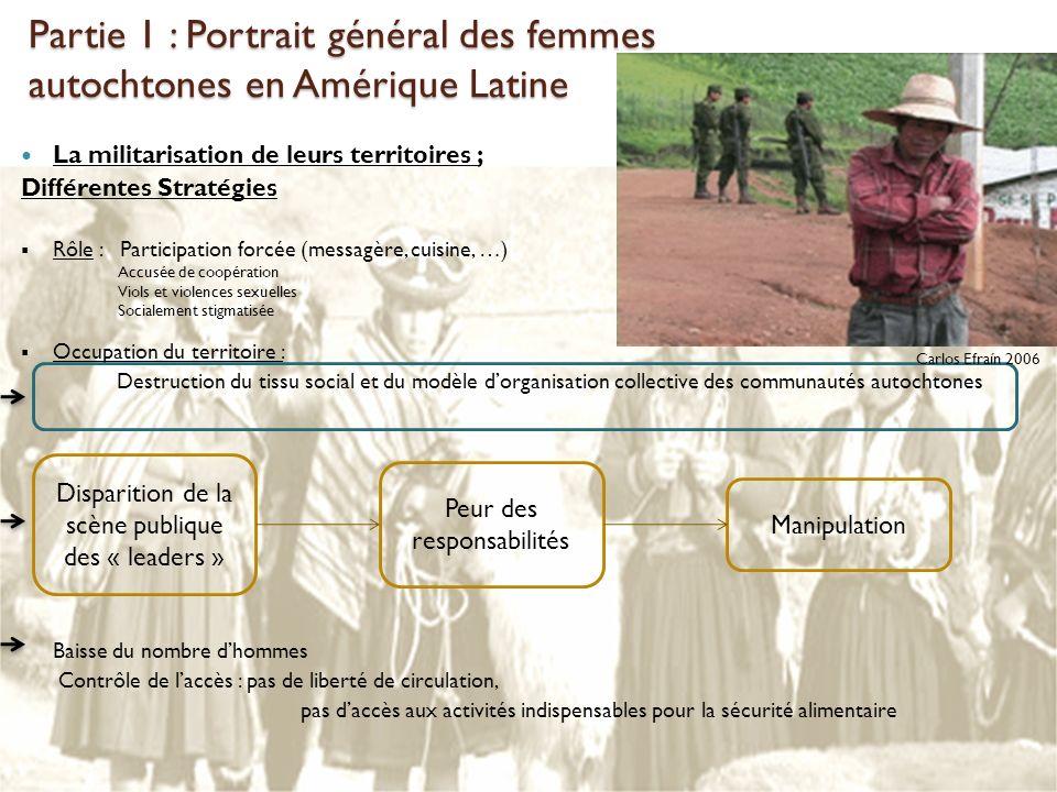 Partie 1 : Portrait général des femmes autochtones en Amérique Latine La militarisation de leurs territoires ; Différentes Stratégies Rôle : Participa