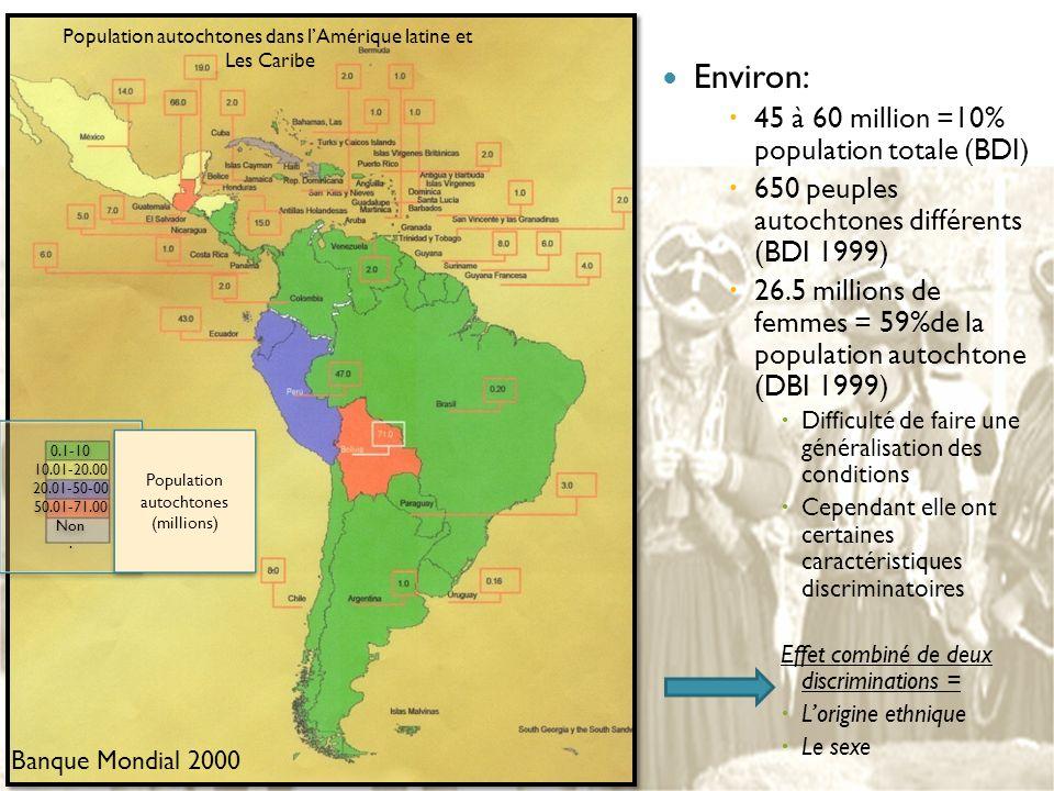 Environ: 45 à 60 million =10% population totale (BDI) 650 peuples autochtones différents (BDI 1999) 26.5 millions de femmes = 59%de la population auto