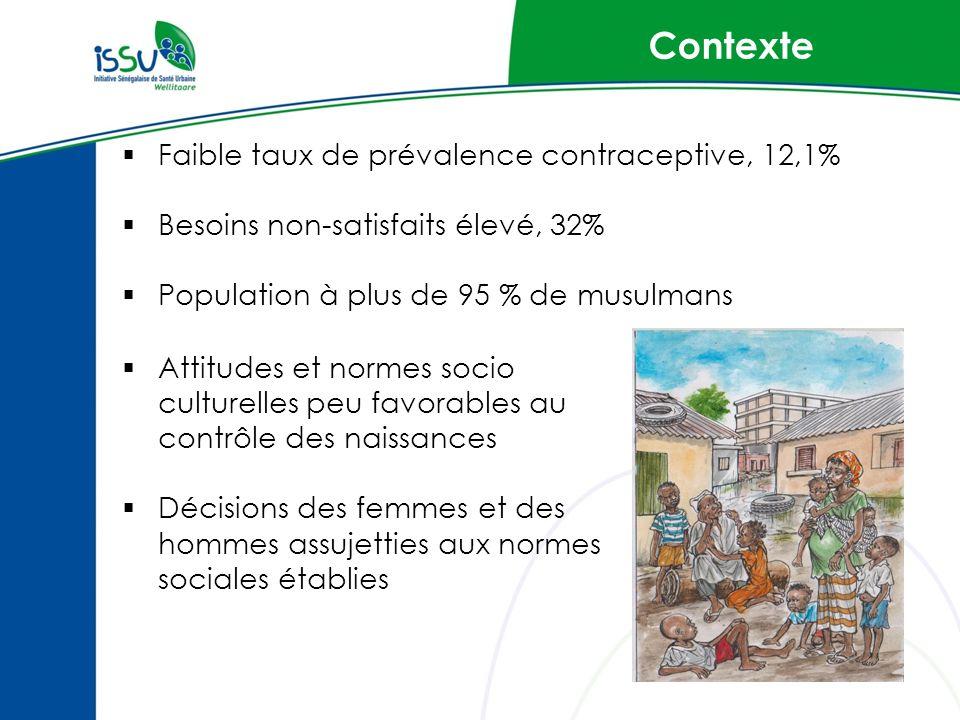 Contexte Faible taux de prévalence contraceptive, 12,1% Besoins non-satisfaits élevé, 32% Population à plus de 95 % de musulmans Attitudes et normes s