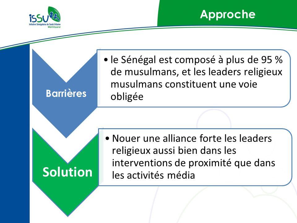 Approche Barrières le Sénégal est composé à plus de 95 % de musulmans, et les leaders religieux musulmans constituent une voie obligée Solution Nouer