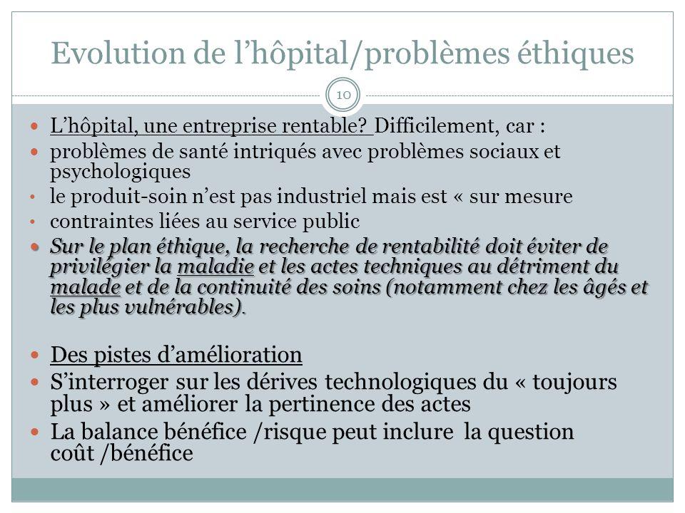 Evolution de lhôpital/problèmes éthiques Lhôpital, une entreprise rentable? Difficilement, car : problèmes de santé intriqués avec problèmes sociaux e