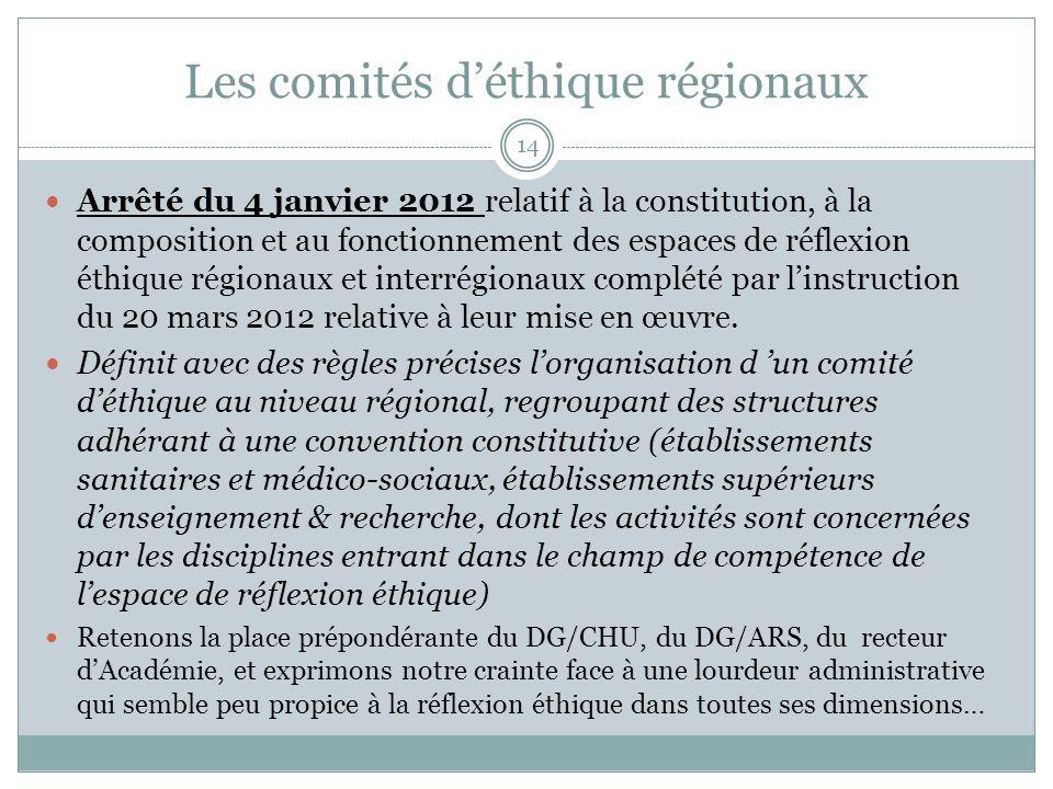 Les comités déthique régionaux Arrêté du 4 janvier 2012 relatif à la constitution, à la composition et au fonctionnement des espaces de réflexion éthi