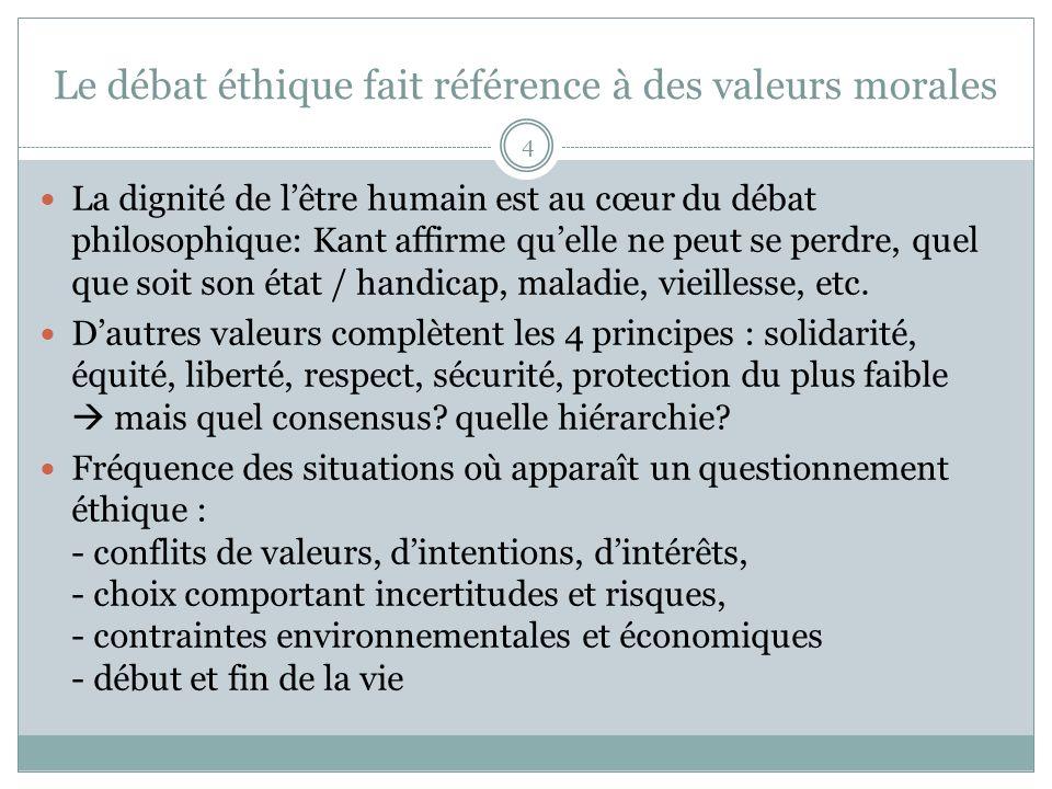 Le débat éthique fait référence à des valeurs morales La dignité de lêtre humain est au cœur du débat philosophique: Kant affirme quelle ne peut se pe