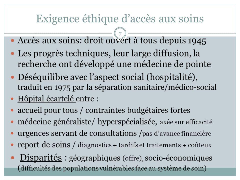 Exigence éthique daccès aux soins Accès aux soins: droit ouvert à tous depuis 1945 Les progrès techniques, leur large diffusion, la recherche ont déve