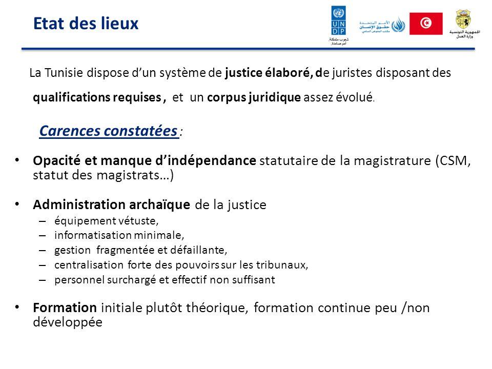 Etat des lieux La Tunisie dispose dun système de justice élaboré, de juristes disposant des qualifications requises, et un corpus juridique assez évol